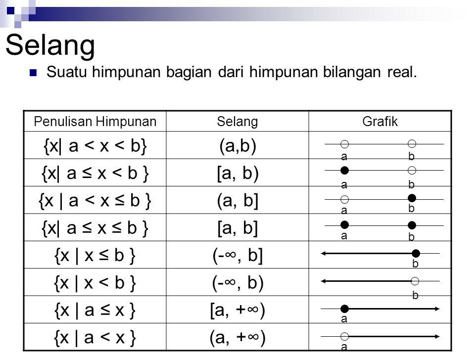 Selang {x| a < x < b} (a,b) {x| a ≤ x < b } [a, b)